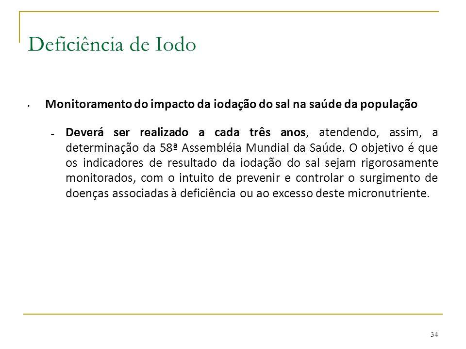 Deficiência de Iodo Monitoramento do impacto da iodação do sal na saúde da população.