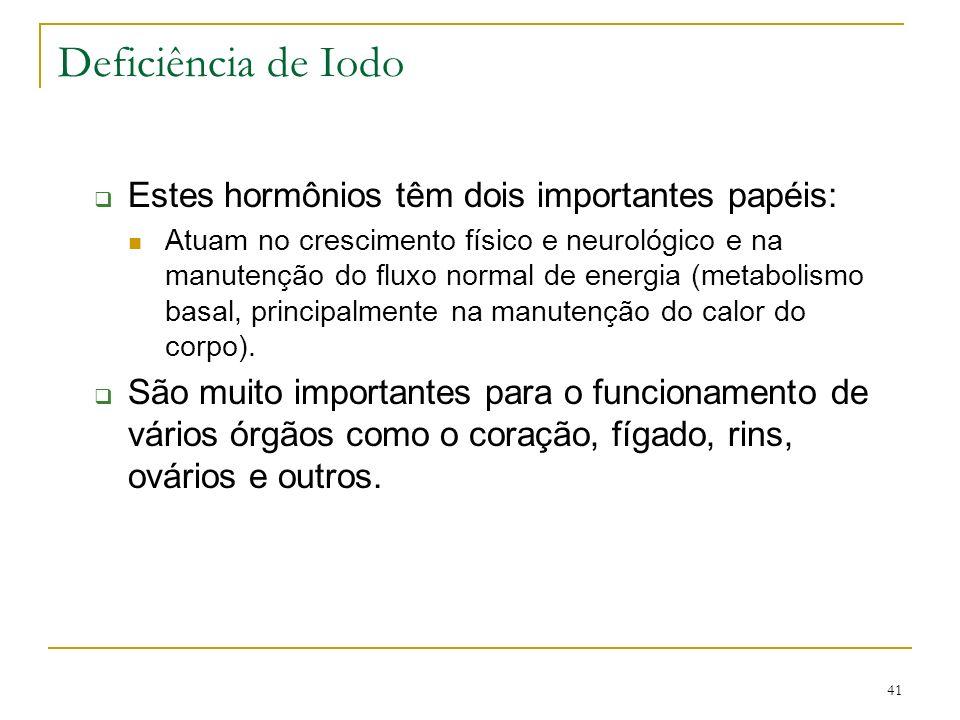 Deficiência de Iodo Estes hormônios têm dois importantes papéis:
