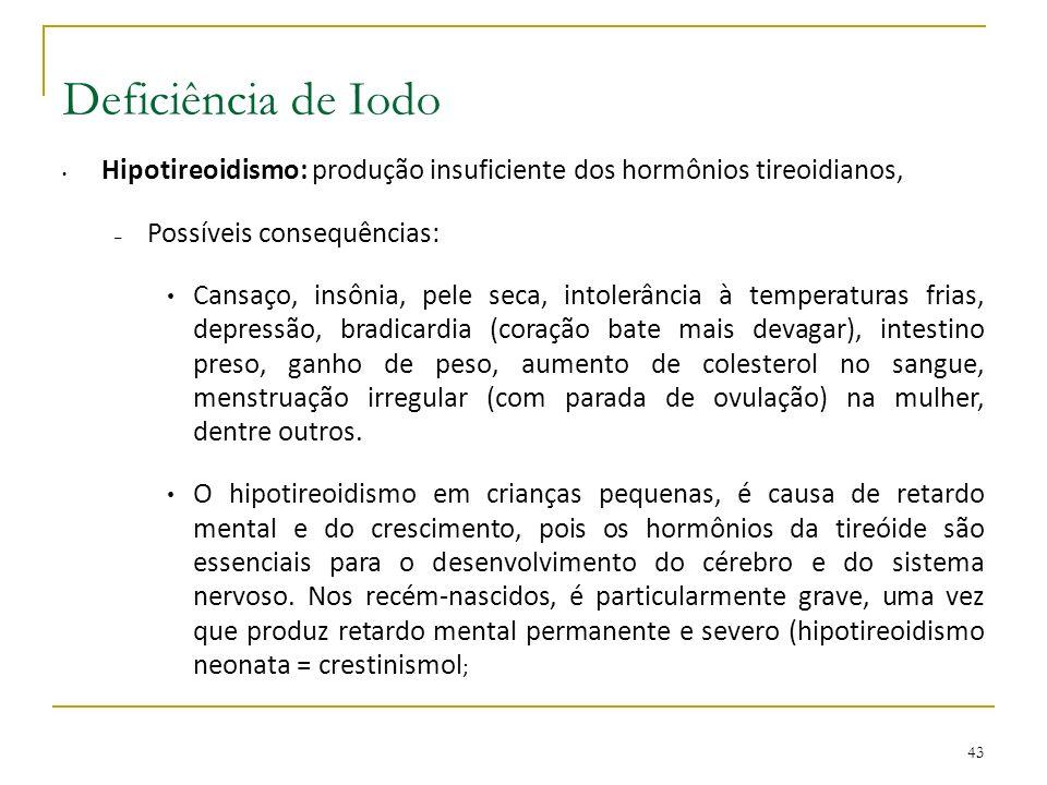 Deficiência de Iodo Hipotireoidismo: produção insuficiente dos hormônios tireoidianos, Possíveis consequências: