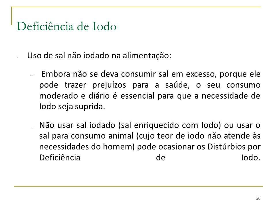 Deficiência de Iodo Uso de sal não iodado na alimentação: