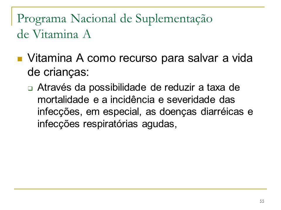 Programa Nacional de Suplementação de Vitamina A
