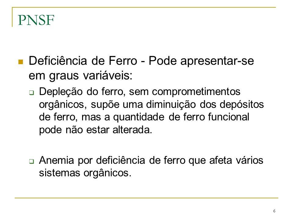 PNSF Deficiência de Ferro - Pode apresentar-se em graus variáveis: