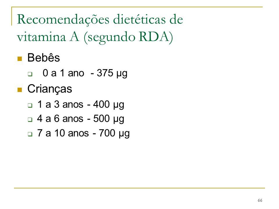 Recomendações dietéticas de vitamina A (segundo RDA)