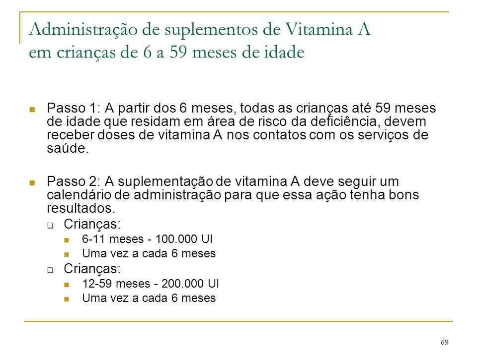 Administração de suplementos de Vitamina A em crianças de 6 a 59 meses de idade