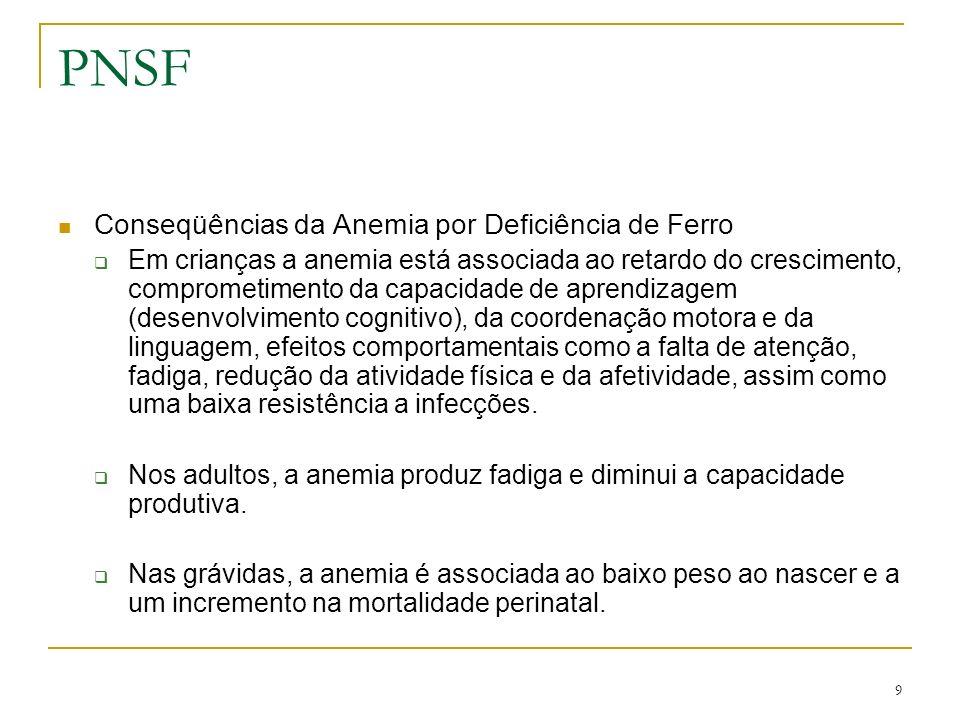 PNSF Conseqüências da Anemia por Deficiência de Ferro