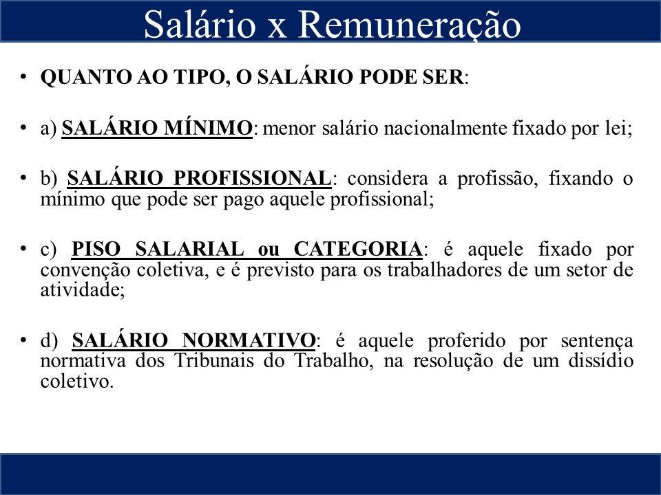 Salário x Remuneração Valor do Salário