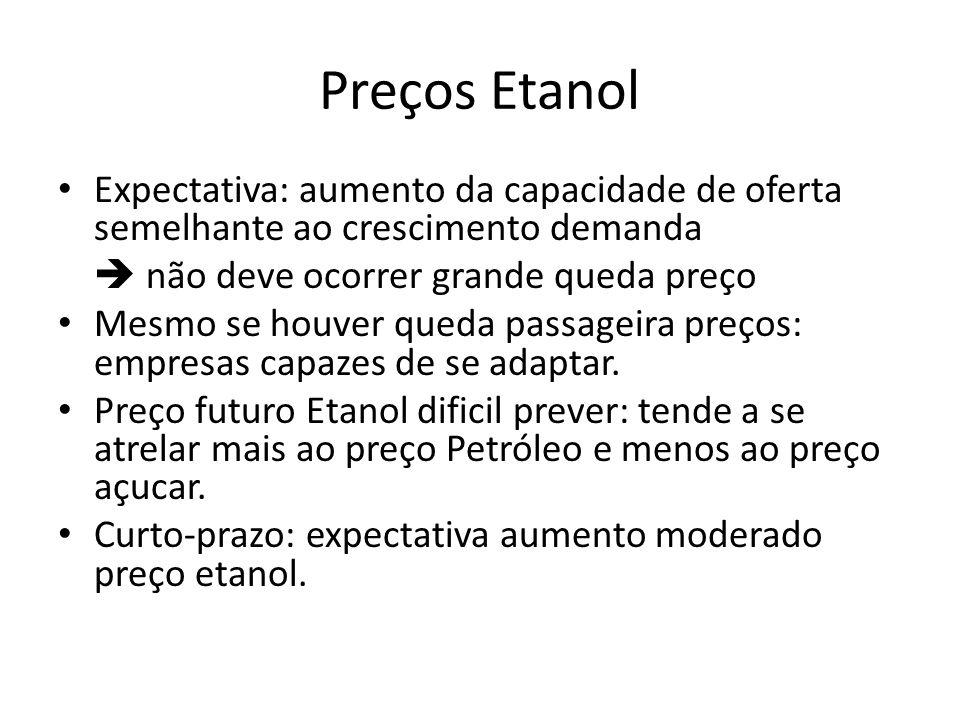 Preços Etanol Expectativa: aumento da capacidade de oferta semelhante ao crescimento demanda.  não deve ocorrer grande queda preço.