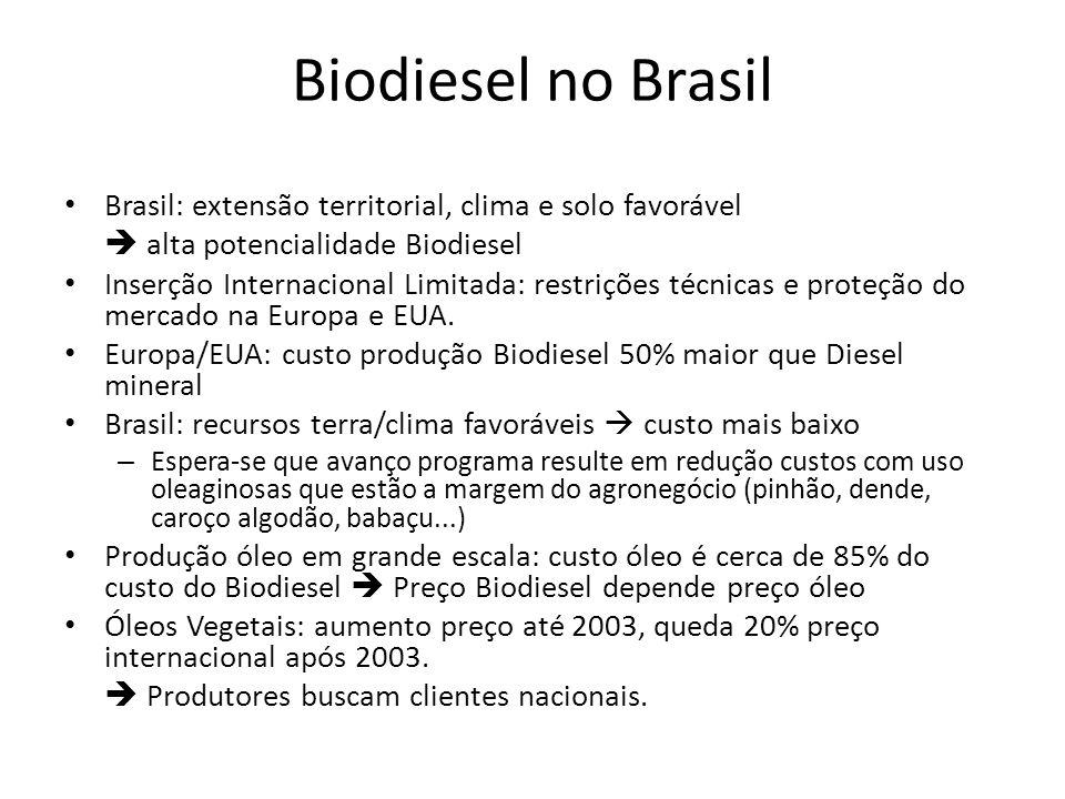 Biodiesel no Brasil Brasil: extensão territorial, clima e solo favorável.  alta potencialidade Biodiesel.