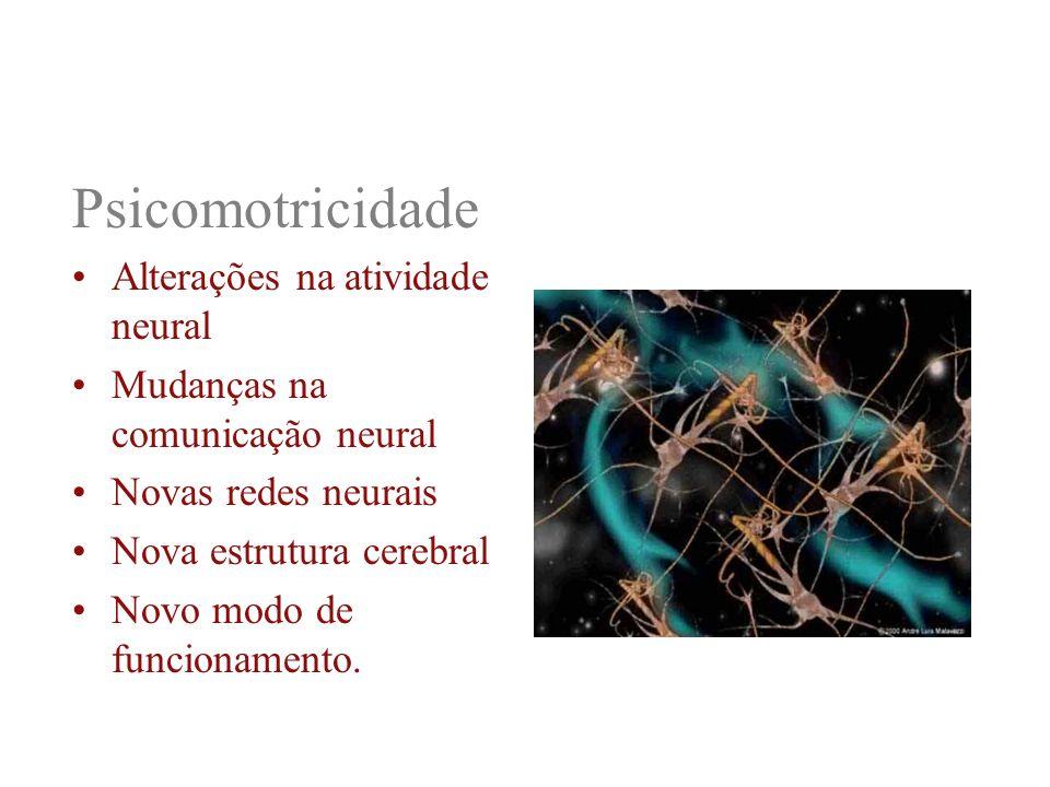 Psicomotricidade Alterações na atividade neural
