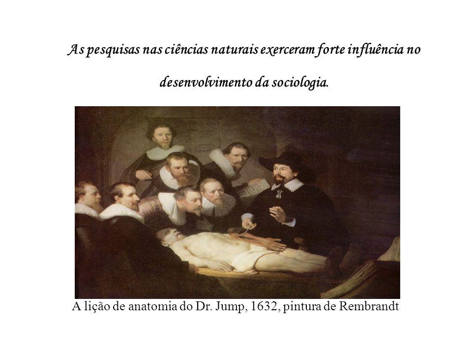 As pesquisas nas ciências naturais exerceram forte influência no desenvolvimento da sociologia.