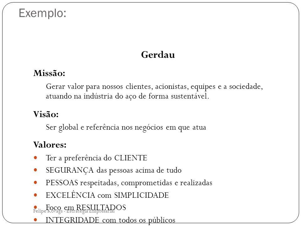 Exemplo: Gerdau Missão: Visão: Valores:
