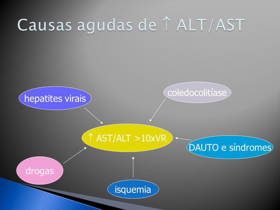 Causas agudas de  ALT/AST