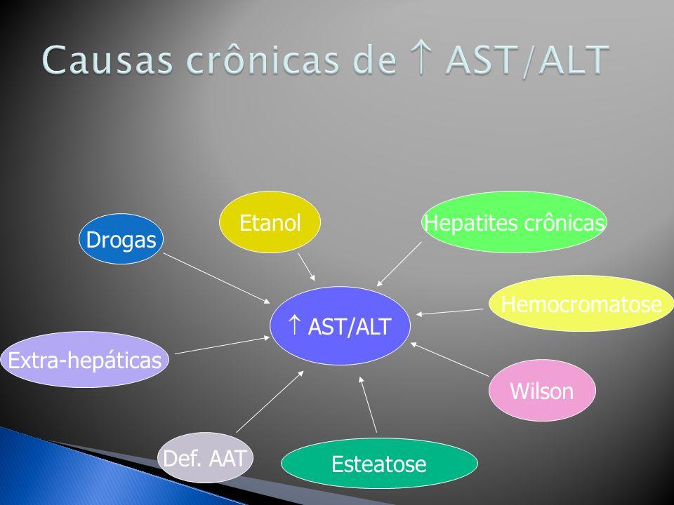 Causas crônicas de  AST/ALT
