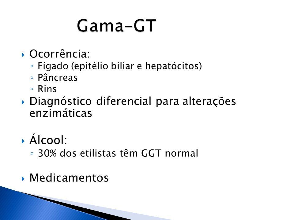 Gama-GT Álcool: Medicamentos Ocorrência: