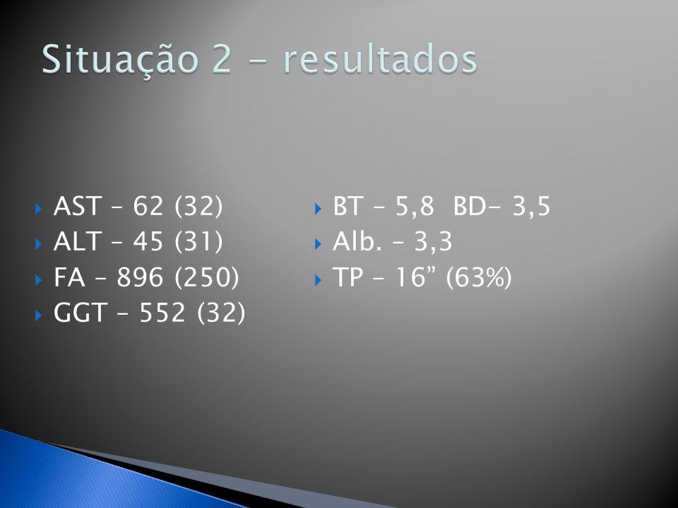 Situação 2 - resultados AST – 62 (32) ALT – 45 (31) FA – 896 (250)