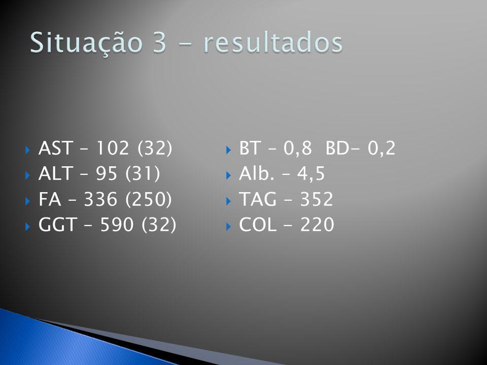 Situação 3 - resultados AST – 102 (32) ALT – 95 (31) FA – 336 (250)