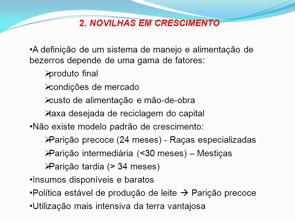 2. NOVILHAS EM CRESCIMENTO