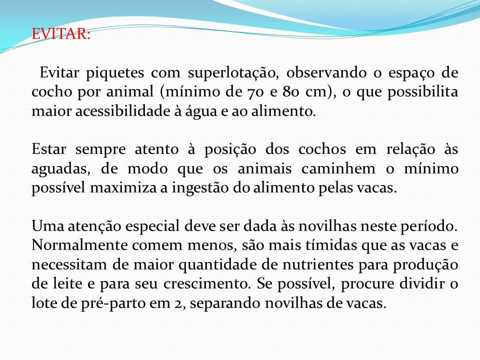 EVITAR: