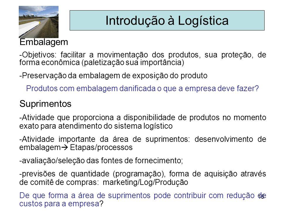 Introdução à Logística