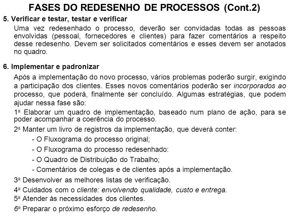 FASES DO REDESENHO DE PROCESSOS (Cont.2)