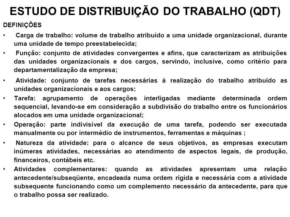 ESTUDO DE DISTRIBUIÇÃO DO TRABALHO (QDT)