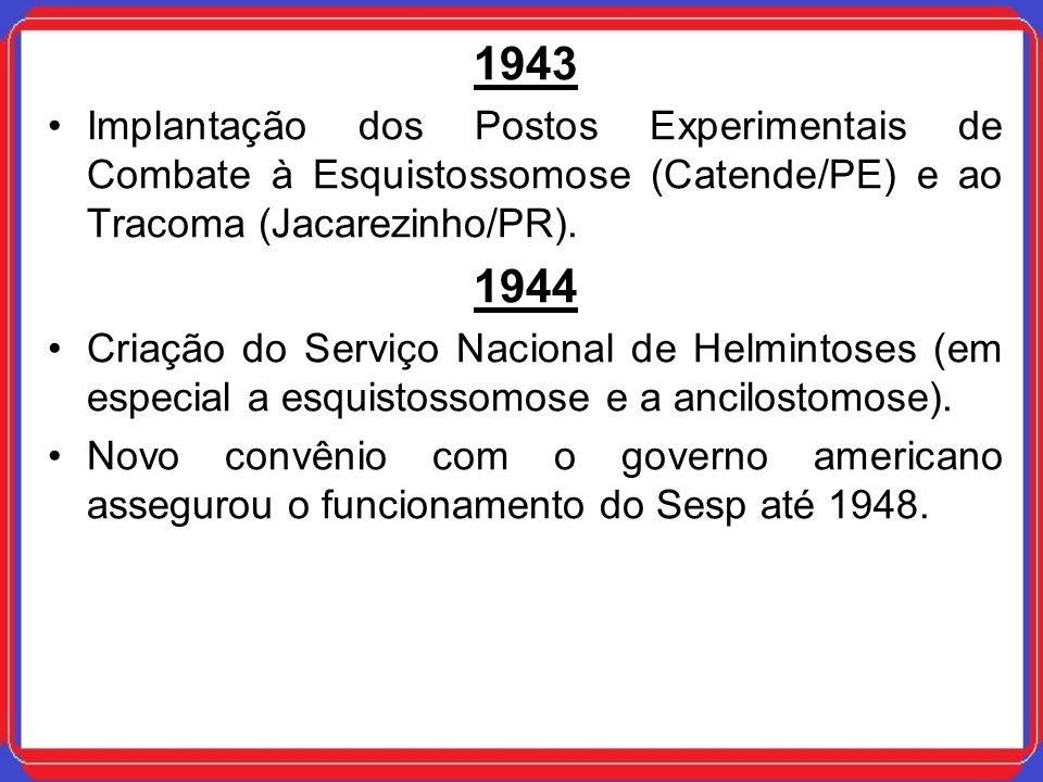 1943 Implantação dos Postos Experimentais de Combate à Esquistossomose (Catende/PE) e ao Tracoma (Jacarezinho/PR).