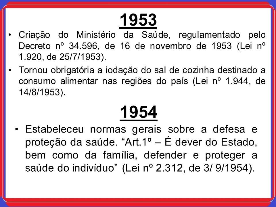 1953Criação do Ministério da Saúde, regulamentado pelo Decreto nº 34.596, de 16 de novembro de 1953 (Lei nº 1.920, de 25/7/1953).