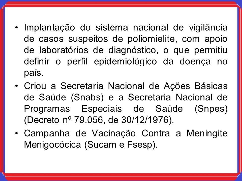 Implantação do sistema nacional de vigilância de casos suspeitos de poliomielite, com apoio de laboratórios de diagnóstico, o que permitiu definir o perfil epidemiológico da doença no país.