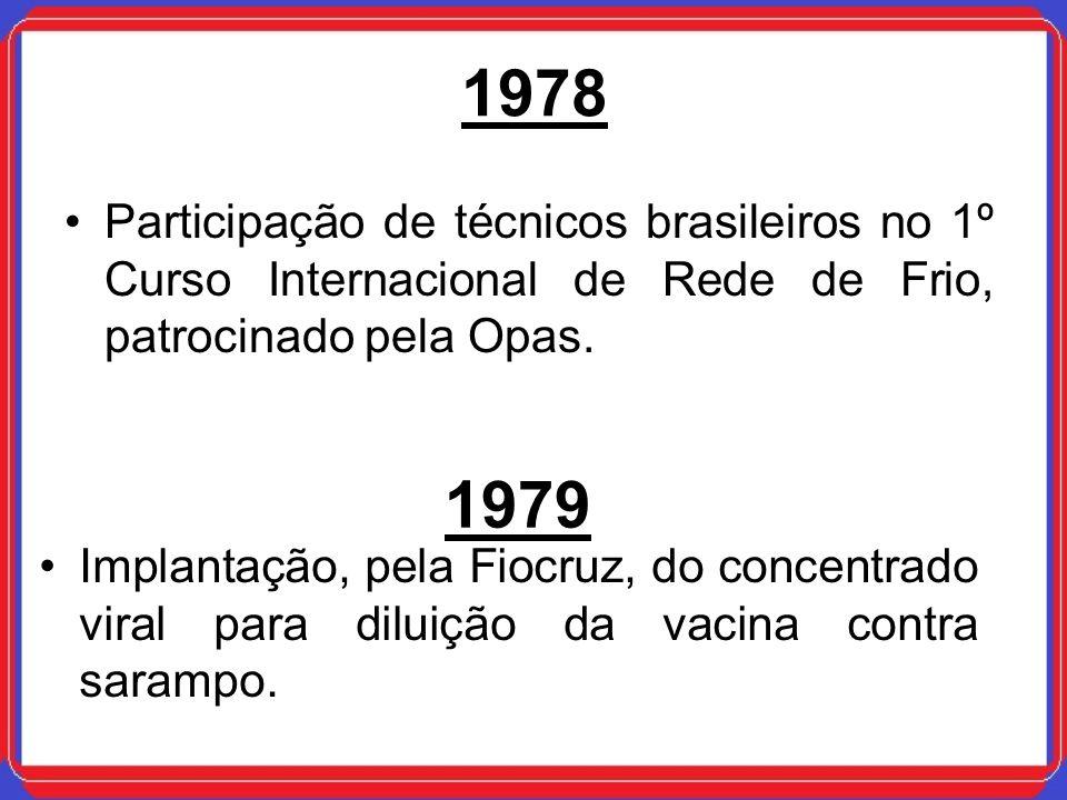 1978Participação de técnicos brasileiros no 1º Curso Internacional de Rede de Frio, patrocinado pela Opas.