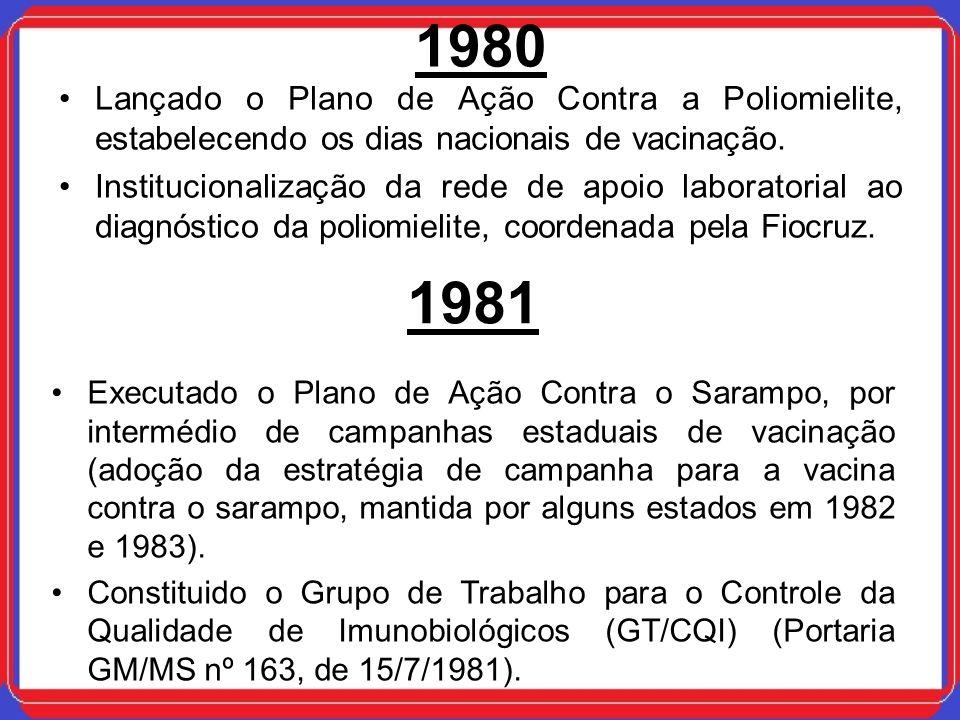 1980Lançado o Plano de Ação Contra a Poliomielite, estabelecendo os dias nacionais de vacinação.