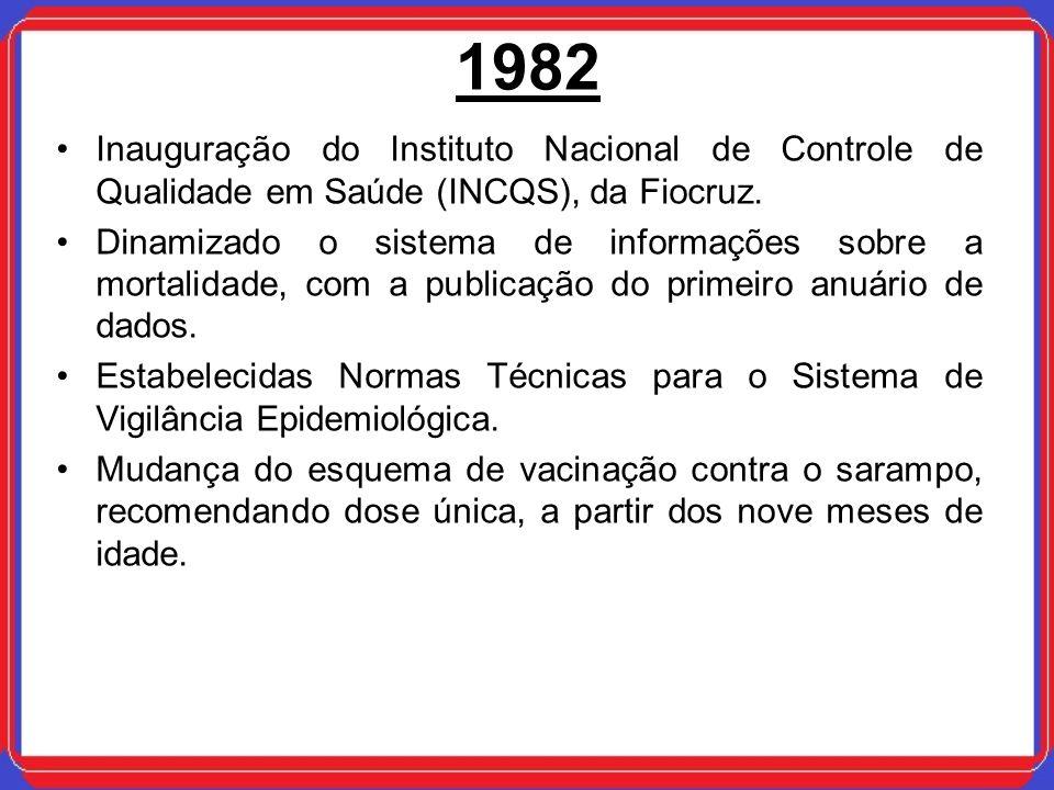 1982Inauguração do Instituto Nacional de Controle de Qualidade em Saúde (INCQS), da Fiocruz.