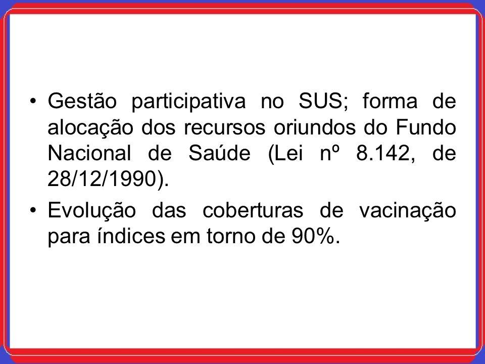 Gestão participativa no SUS; forma de alocação dos recursos oriundos do Fundo Nacional de Saúde (Lei nº 8.142, de 28/12/1990).
