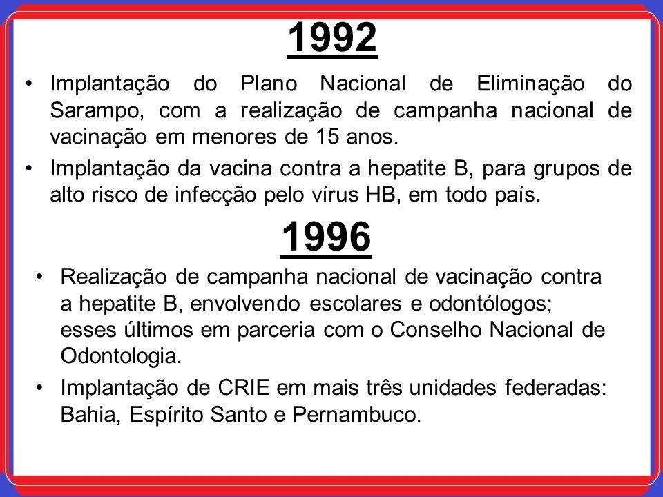 1992Implantação do Plano Nacional de Eliminação do Sarampo, com a realização de campanha nacional de vacinação em menores de 15 anos.