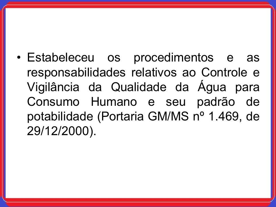 Estabeleceu os procedimentos e as responsabilidades relativos ao Controle e Vigilância da Qualidade da Água para Consumo Humano e seu padrão de potabilidade (Portaria GM/MS nº 1.469, de 29/12/2000).
