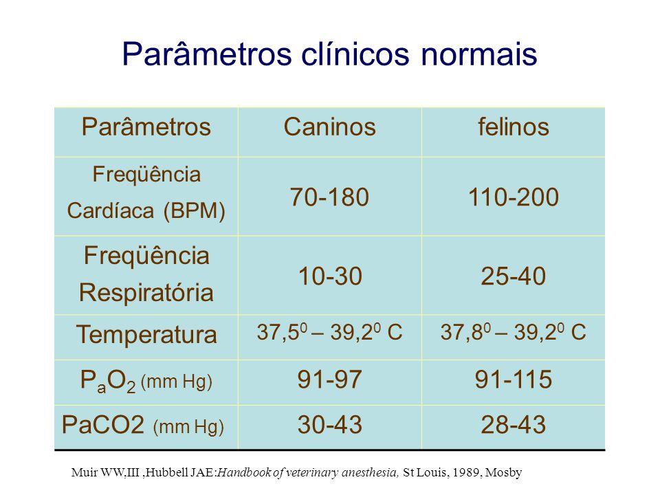 Parâmetros clínicos normais