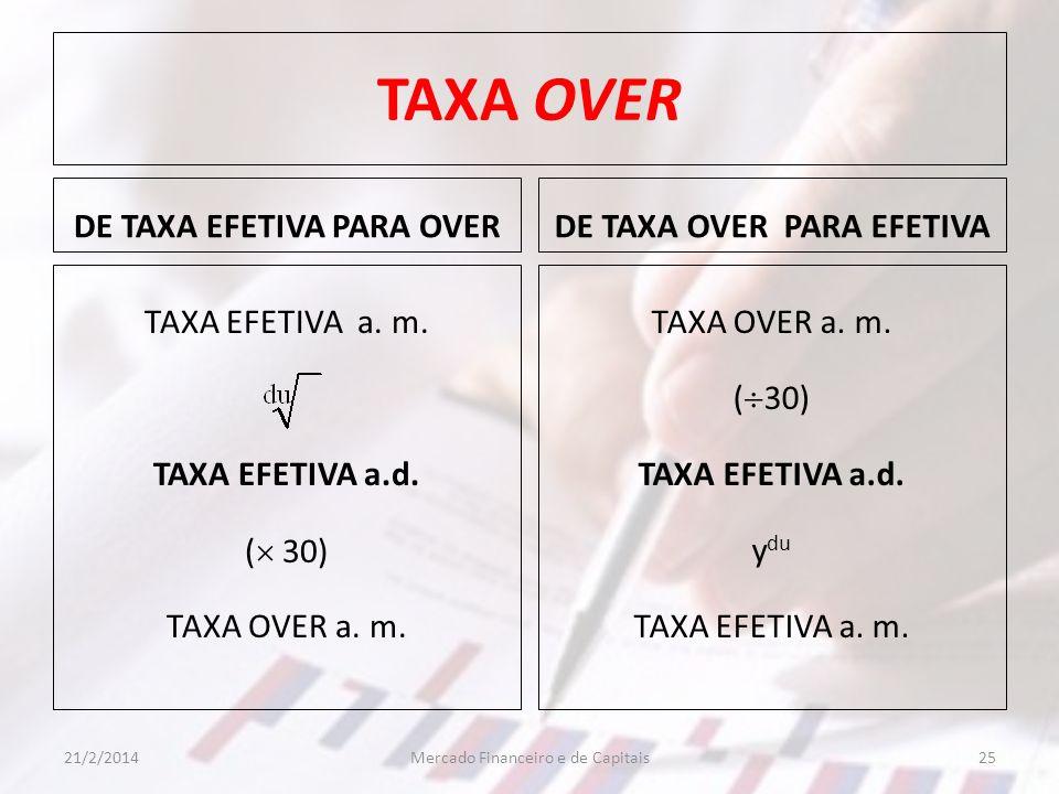 DE TAXA EFETIVA PARA OVER DE TAXA OVER PARA EFETIVA