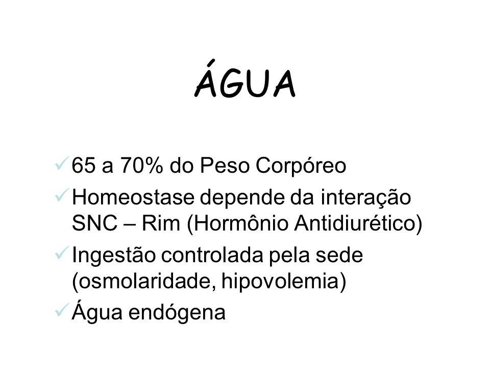 ÁGUA 65 a 70% do Peso Corpóreo