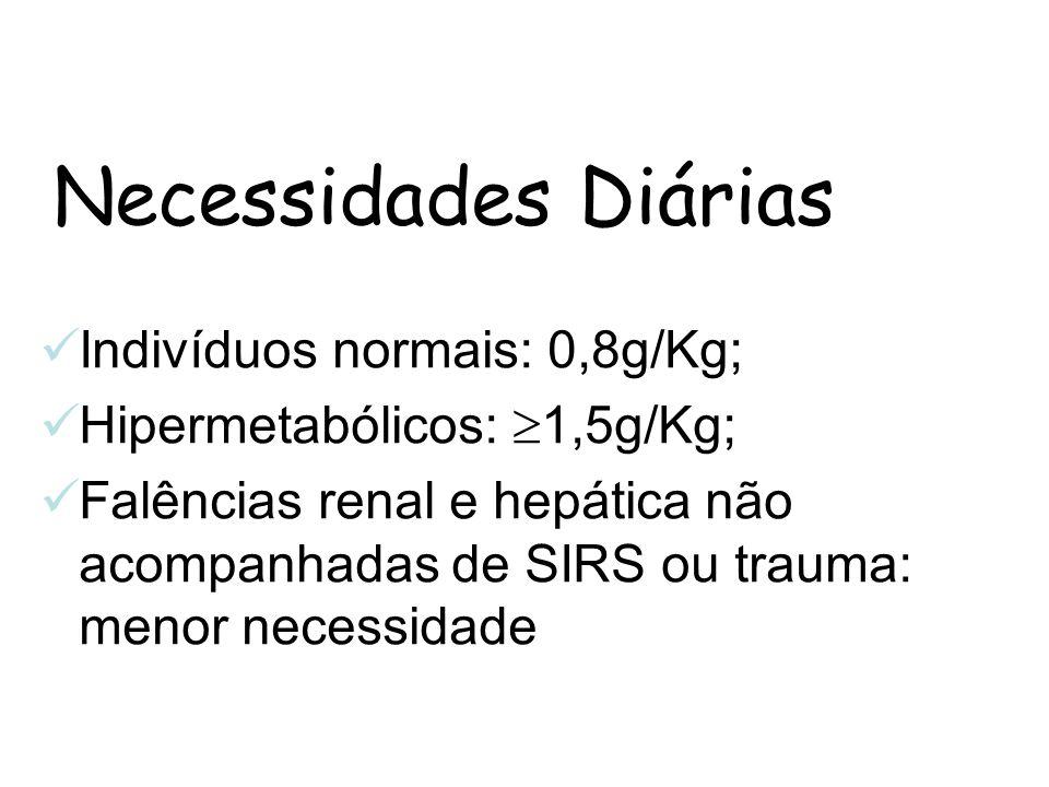 Necessidades Diárias Indivíduos normais: 0,8g/Kg;