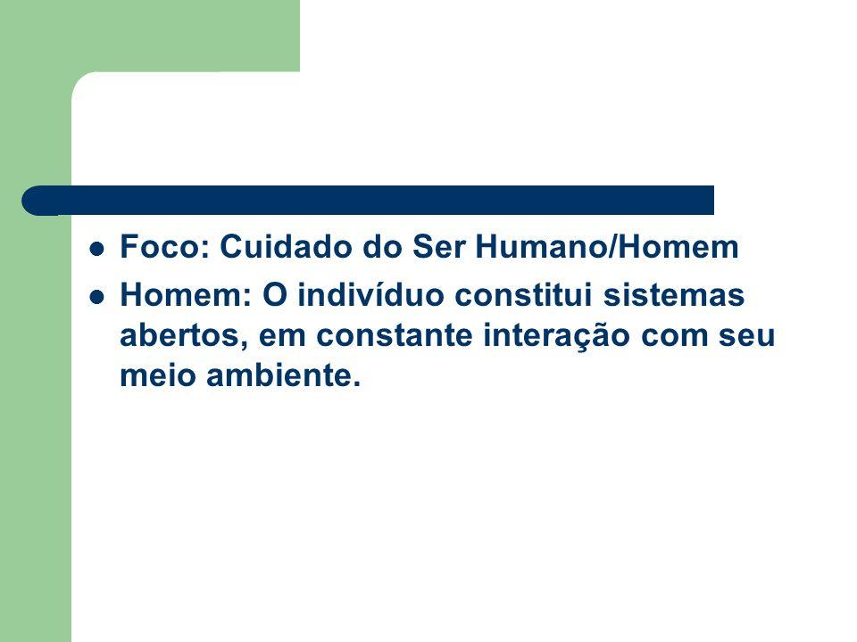 Foco: Cuidado do Ser Humano/Homem