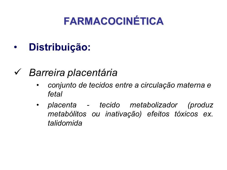 FARMACOCINÉTICA Distribuição: Barreira placentária