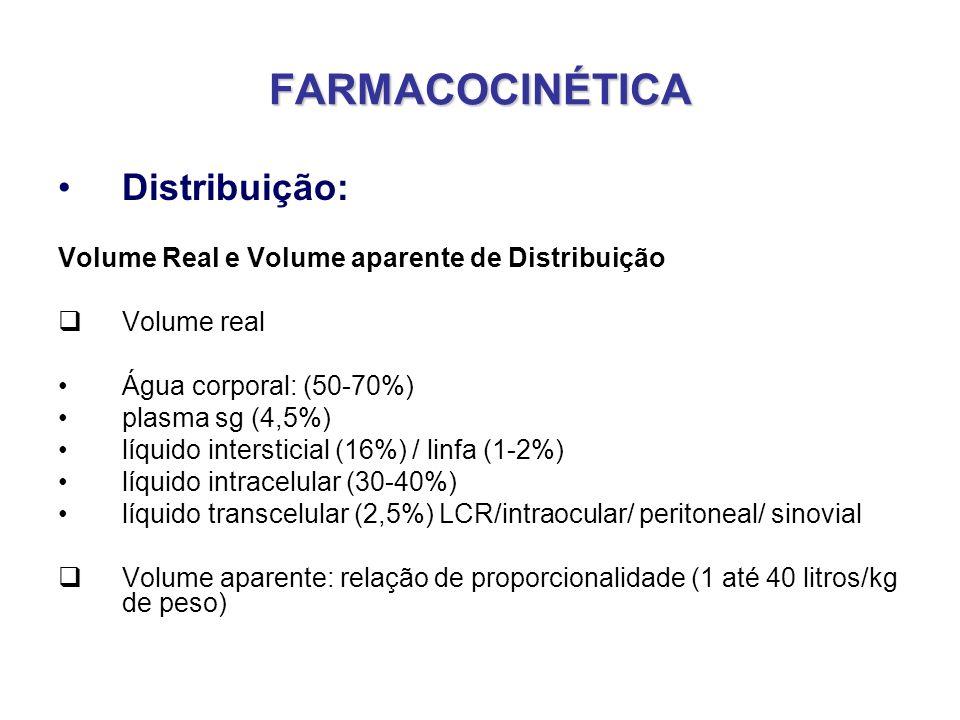 FARMACOCINÉTICA Distribuição: