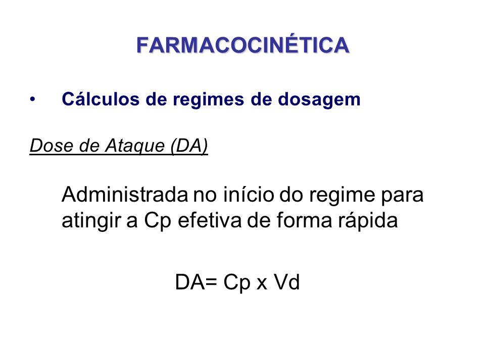 FARMACOCINÉTICA Cálculos de regimes de dosagem. Dose de Ataque (DA) Administrada no início do regime para atingir a Cp efetiva de forma rápida.