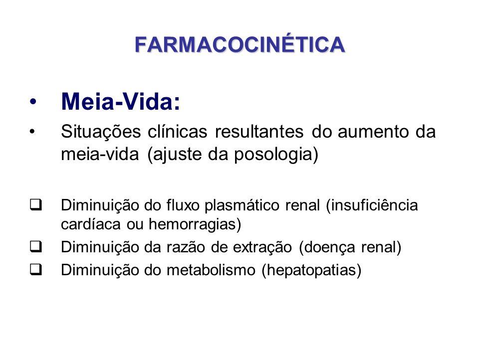 Meia-Vida: FARMACOCINÉTICA