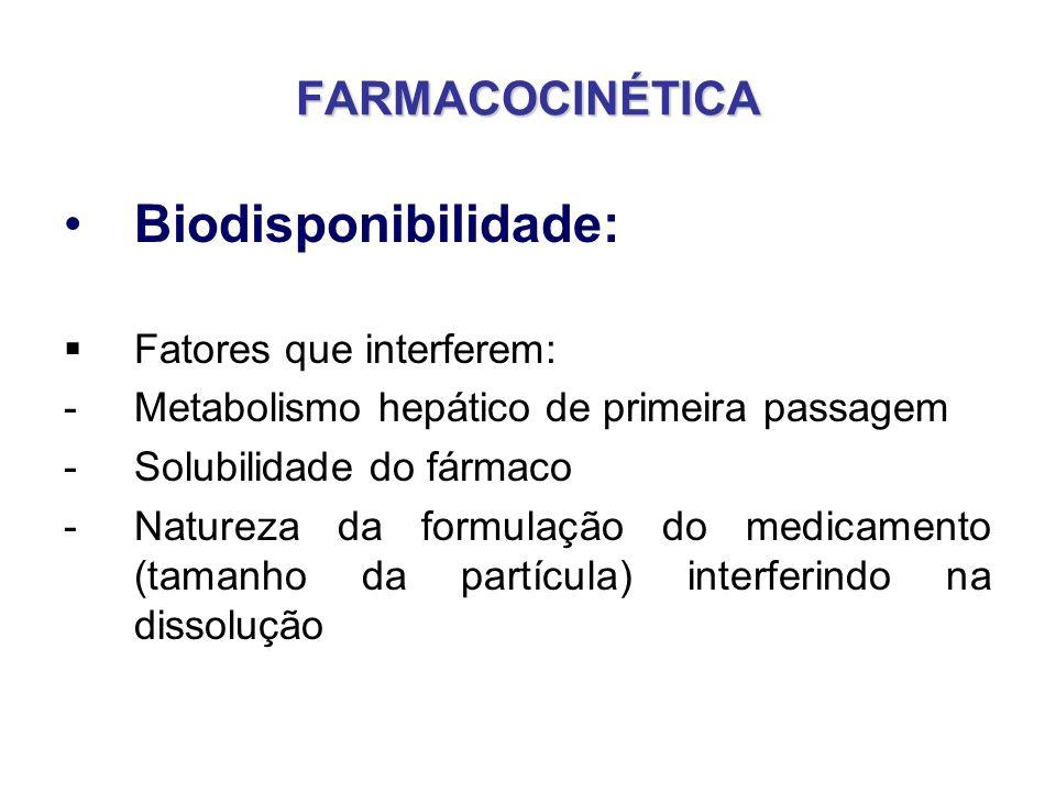 Biodisponibilidade: FARMACOCINÉTICA Fatores que interferem: