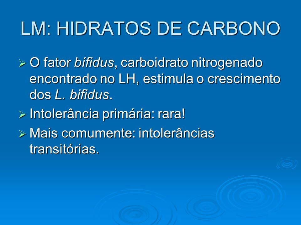 LM: HIDRATOS DE CARBONO