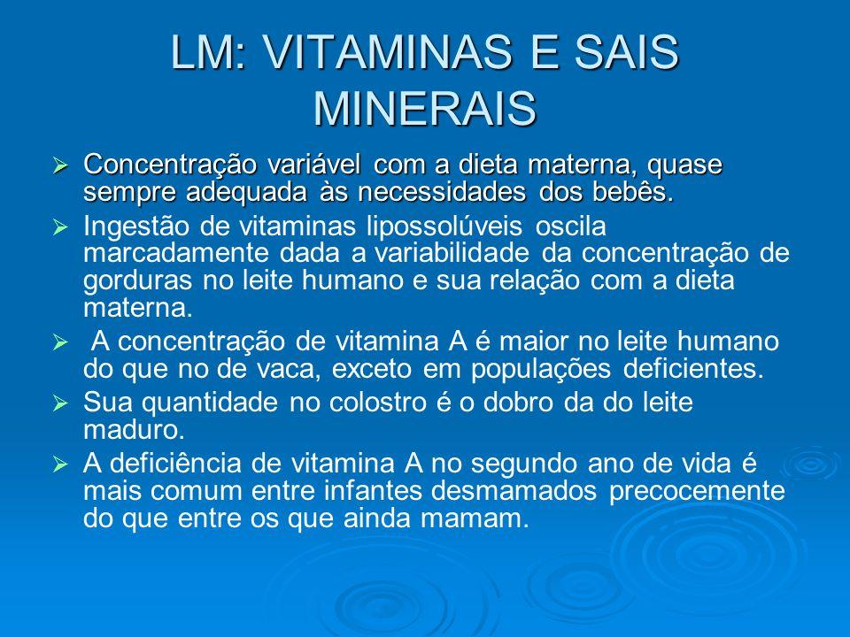 LM: VITAMINAS E SAIS MINERAIS