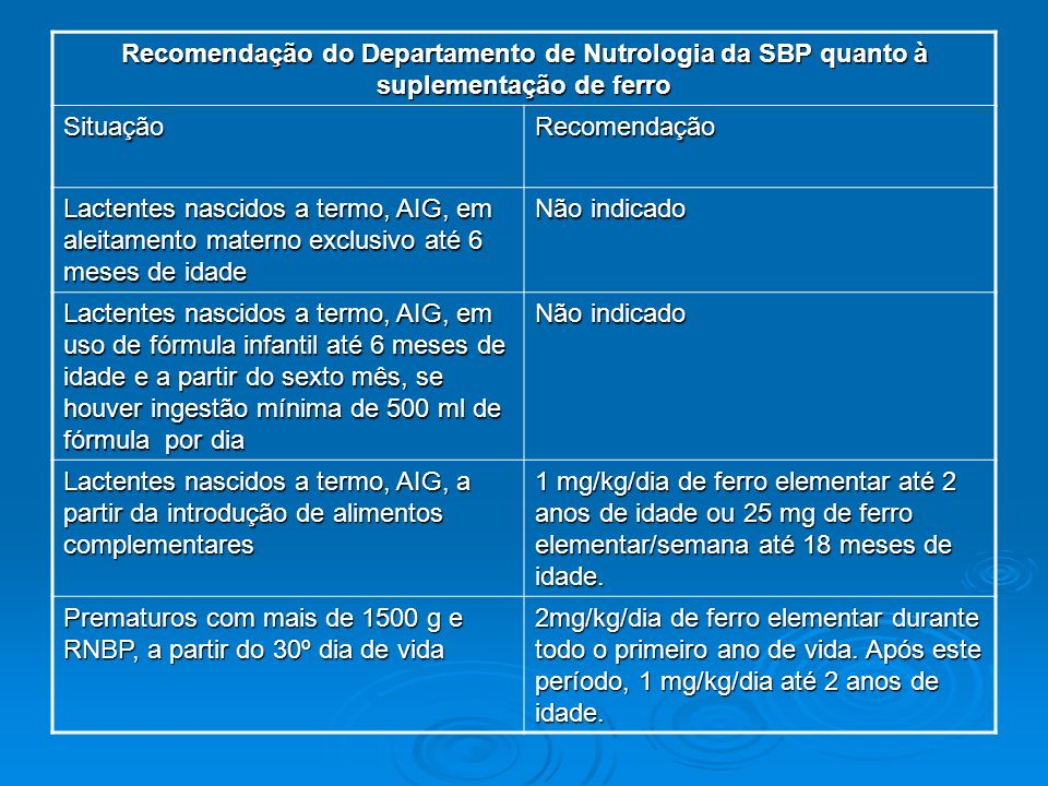 Recomendação do Departamento de Nutrologia da SBP quanto à suplementação de ferro