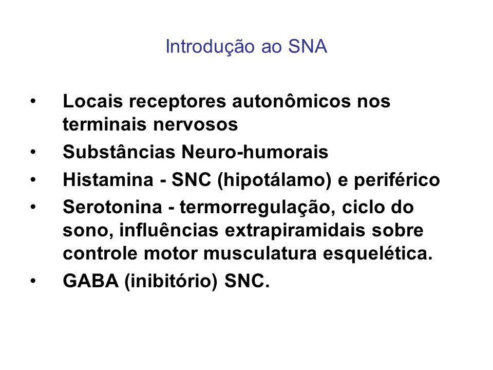 Introdução ao SNA Locais receptores autonômicos nos terminais nervosos. Substâncias Neuro-humorais.