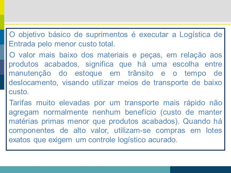 O objetivo básico de suprimentos é executar a Logística de Entrada pelo menor custo total.