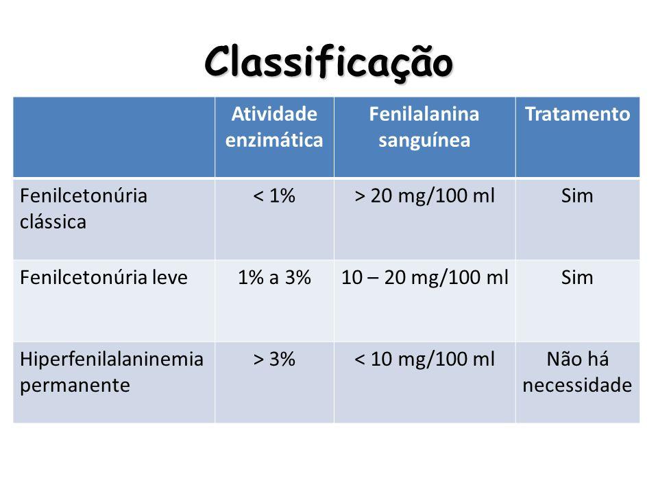 Fenilalanina sanguínea